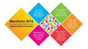 key_complete-manifesto