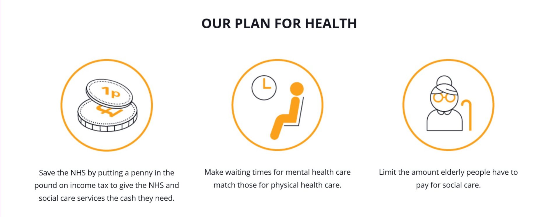 Lib Dems Our Plan for Health: Save the NHS by putting a penny in the pound on income tax to give the NHS and social care services the cash they need. Make waiting times for mental health care match those for physical health care. Limit the amount elderly people have to pay for social care.